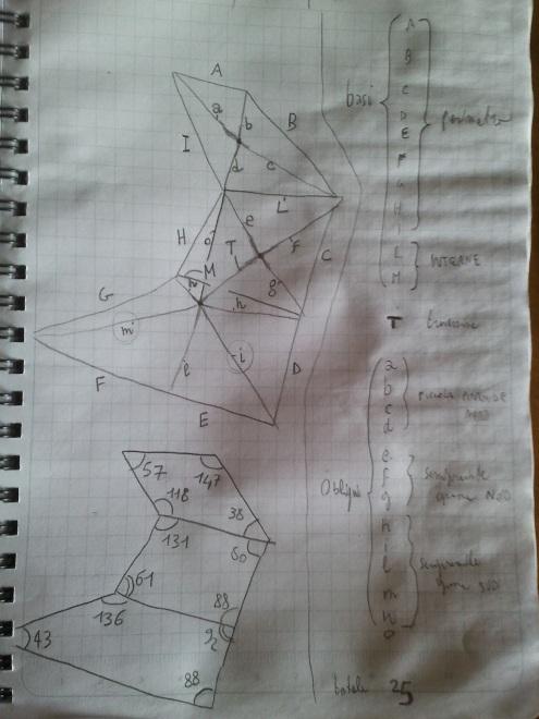 proiezionestellare_2014-05-30-15-29-07