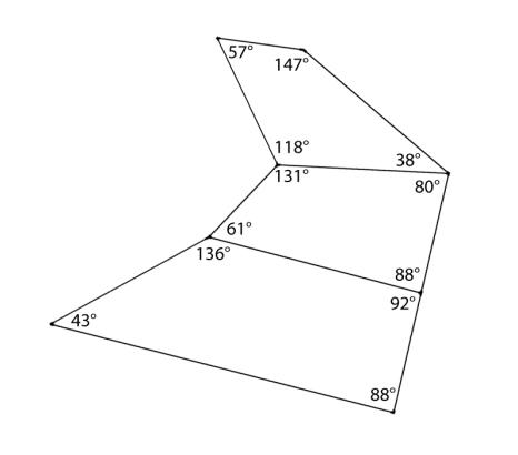 proiezionestellare_5_angles